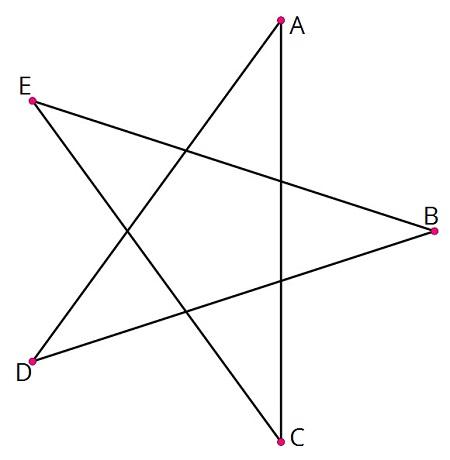 5-pointedplot